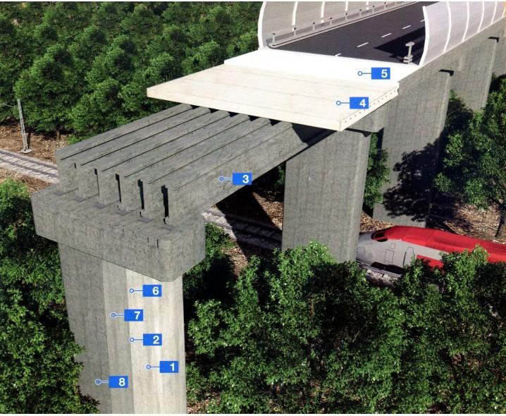 Сооружение мостов путем выливания опор непосредственно на месте и монтажа сборных элементов