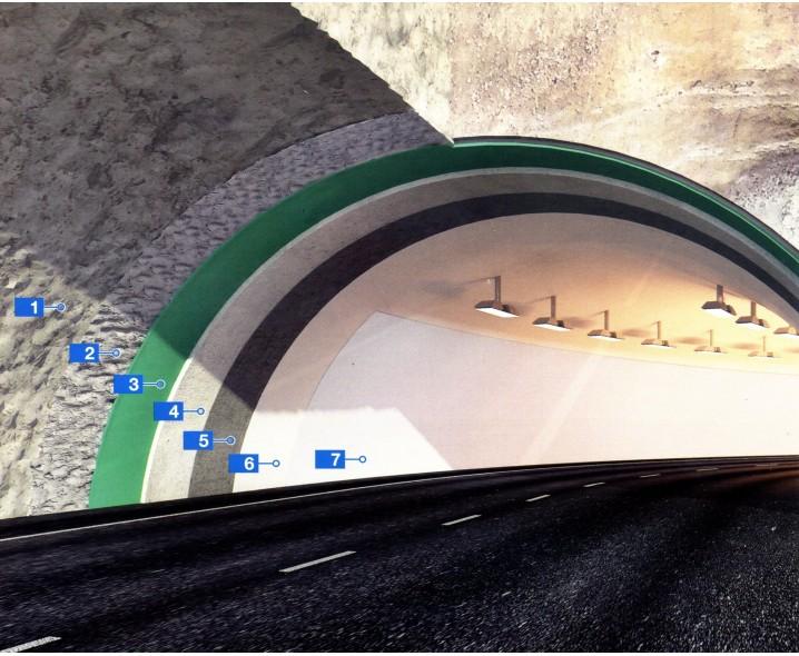 Полное восстановление тоннелей