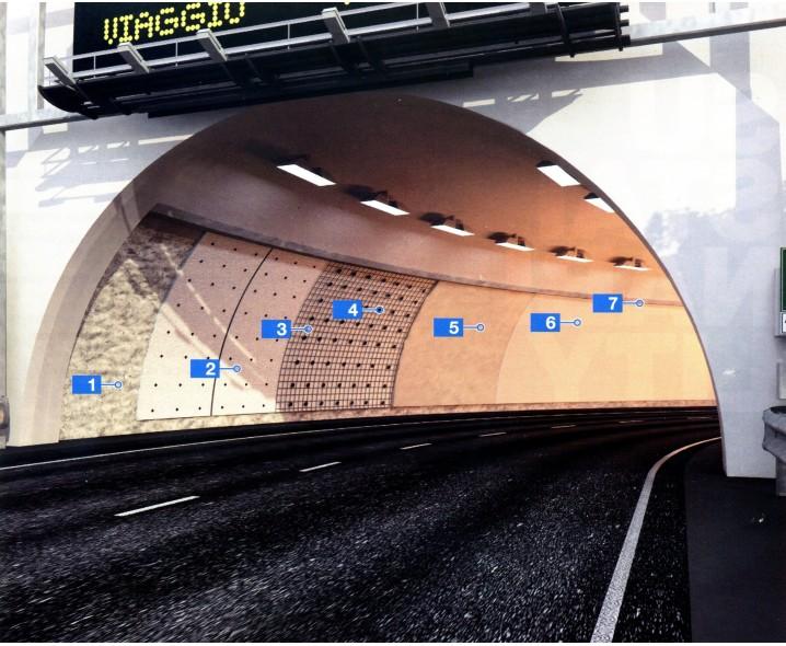Системы для обустройства дренажа и ремонта тоннельных опор