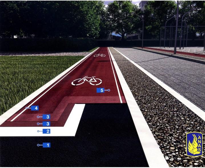 Пешеходные, велосипедные дорожки и городские площадки на основе акриловых смол