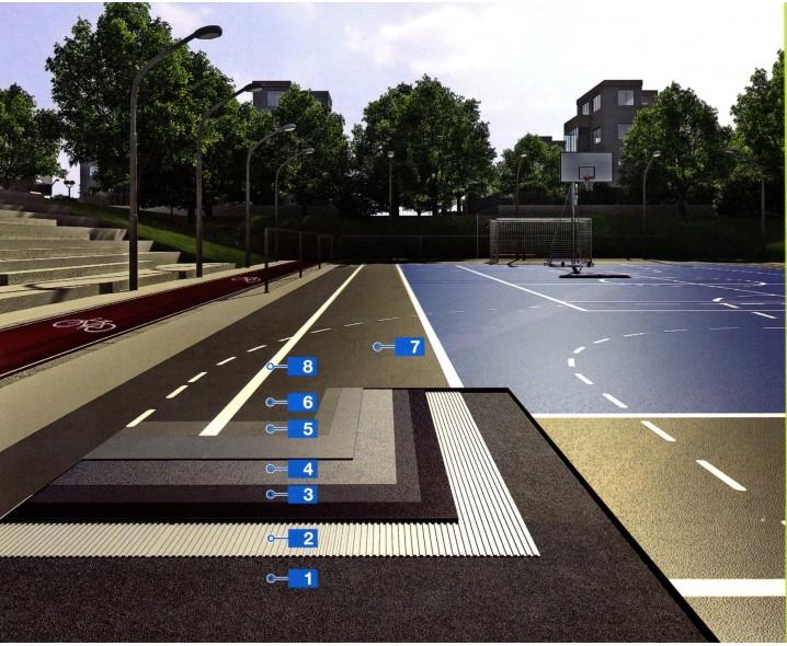 Высокоэластичная многослойная система для многоцелевых спортивных площадок внутри и снаружи помещений