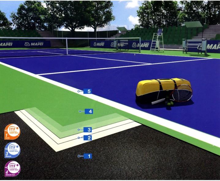 Многослойная система для обустройства теннисных кортов внутри и снаружи помещений