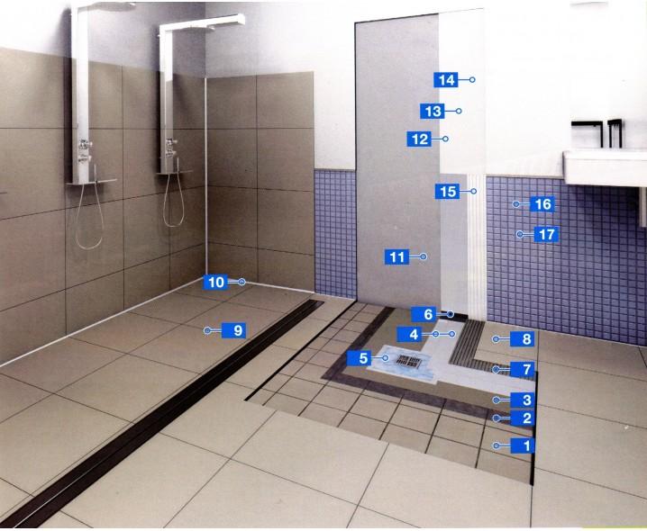 Система для гидроизоляции и укладки новой керамической плитки поверх старого покрытия в душевых и раздевалках