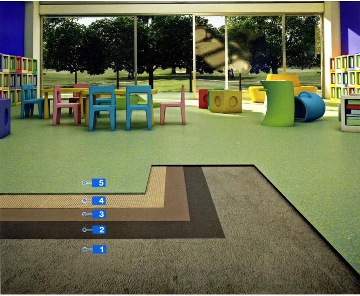 Система EC1 Plus для укладки резиновых покрытий на бетонное основание с высоким уровнем остаточной влажности