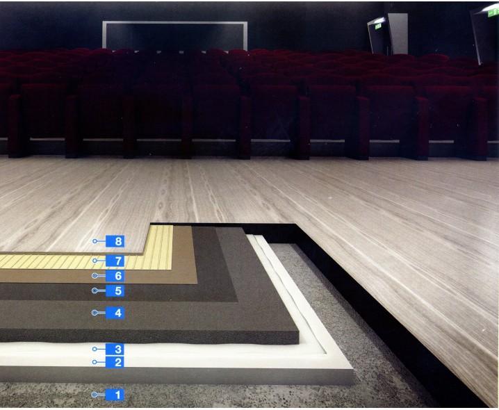 Система EC1 Plus для укладки акустических рулонных ПВХ покрытий со вспененной подложкой