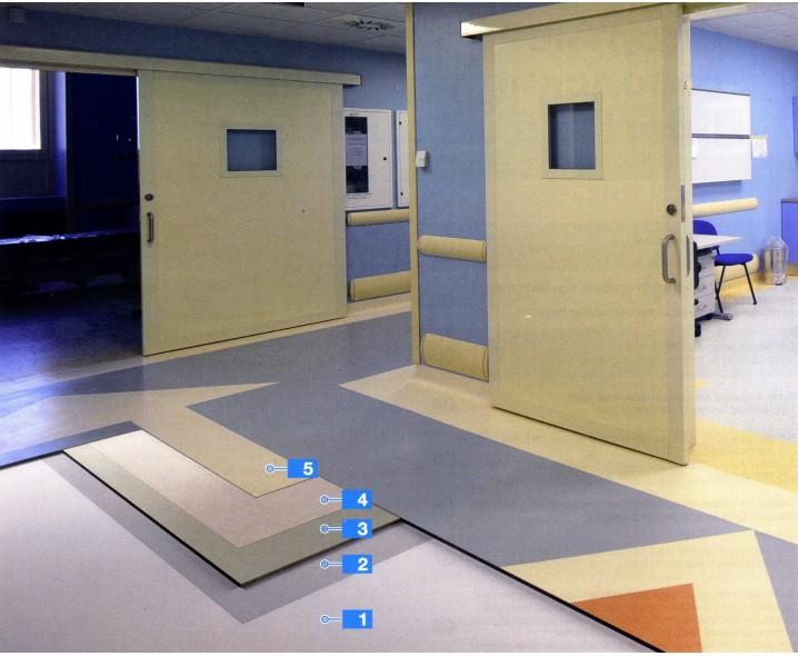 Система EC1 Plus для укладки линолеума