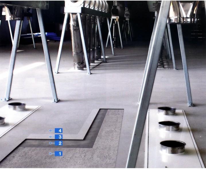 Самовыравнивающаяся быстротвердеющая цементная напольная система с высокой стойкостью к истиранию
