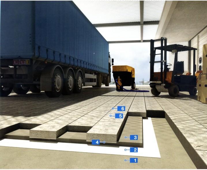 Система для укладки плит на пол, что предназначен для транспортных нагрузок