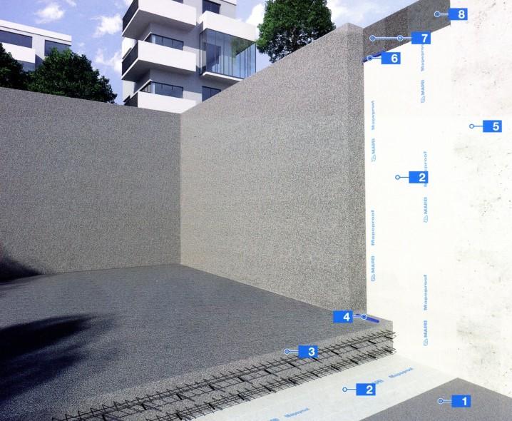 Гидроизоляция фундаментов новых железобетонных конструкций на уровне грунтовых вод при выемке грунта экскаватором