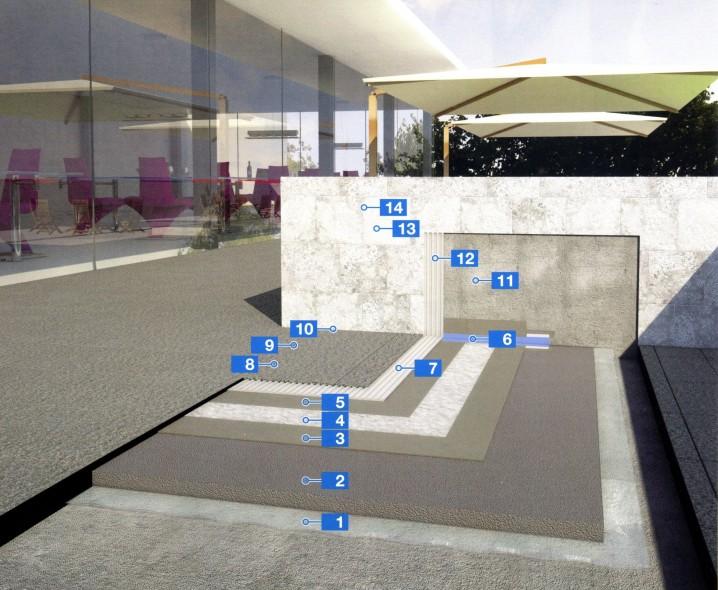 Система гидроизоляции и укладки керамической плитки на террасы и плоские кровли