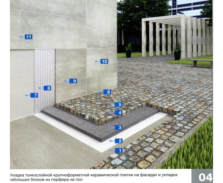 Система обустройства паркинга Mapefloor Parking System RHT/RLT
