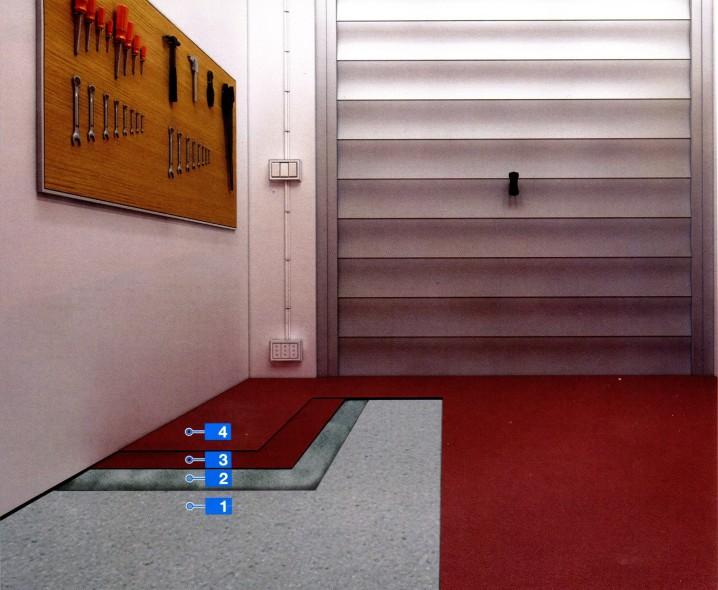 Эпоксидные системы напольных покрытий для подземных паркингов