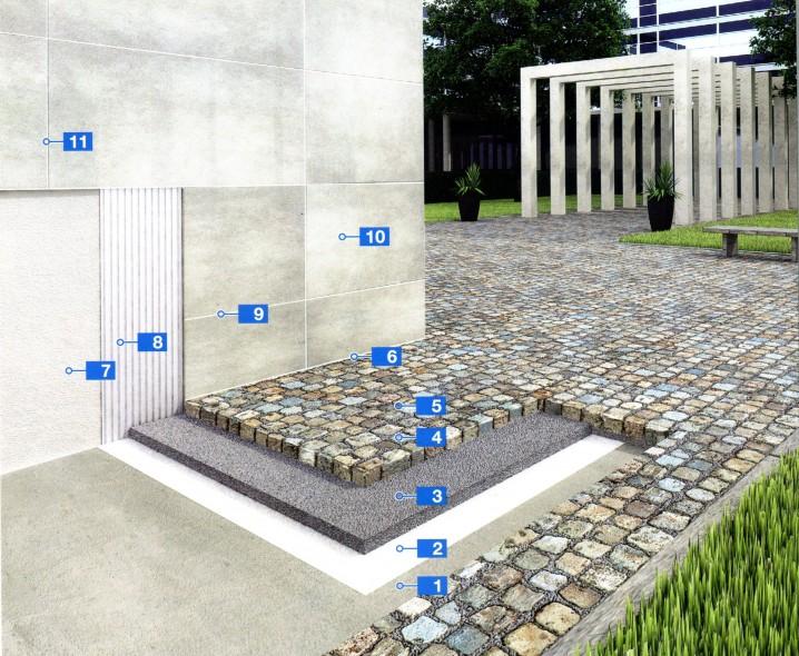 Укладка тонкослойной крупноформатной керамической плитки на фасадах