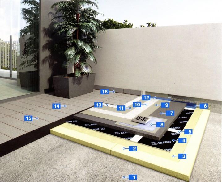 Гидроизоляция и укладка керамической плитки на террасах с применением звукоизоляционной системы