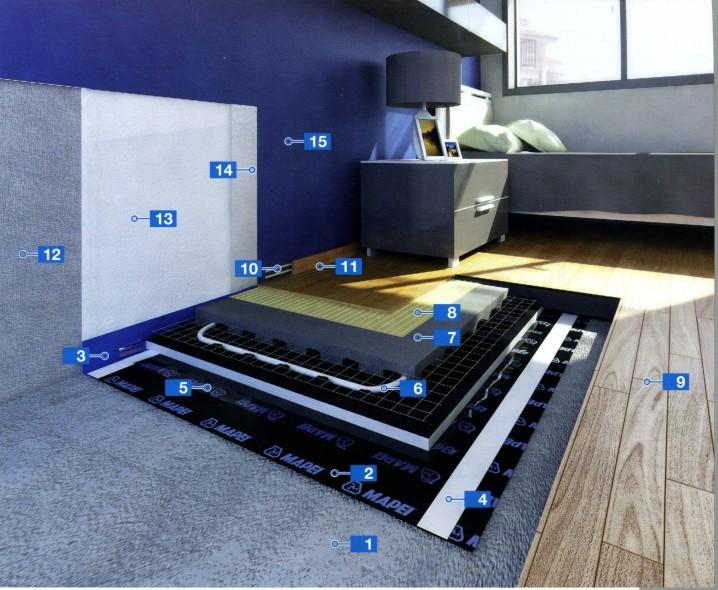 Декоративные покрытия для стен и обустройство деревянных полов поверх звукоизоляционной системы