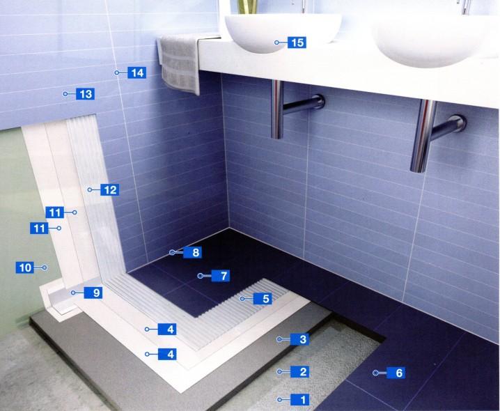 Система гидроизоляции и укладки керамической плитки в ванных комнатах и во влажной среде