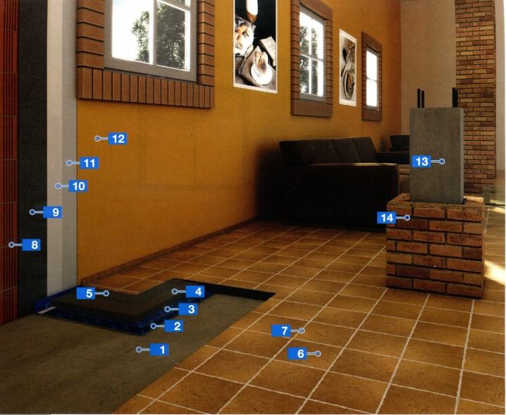 Комплексная система VAGA для полов и стен в зданиях гражданского назначения