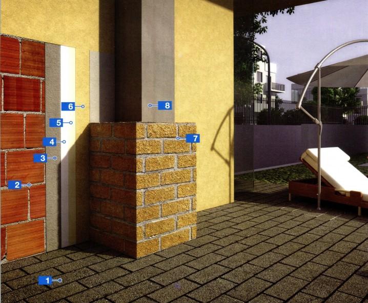 Комплексная система для сооружения элементов из железобетона,кирпичных кладок и декоративных стен