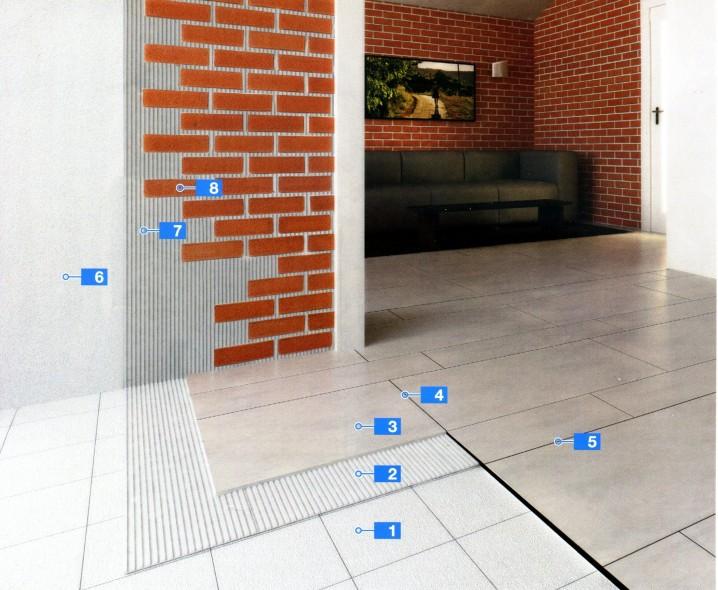 Системы для укладки на стены плитки терракота, а также керамогранита на существующие напольные покрытия
