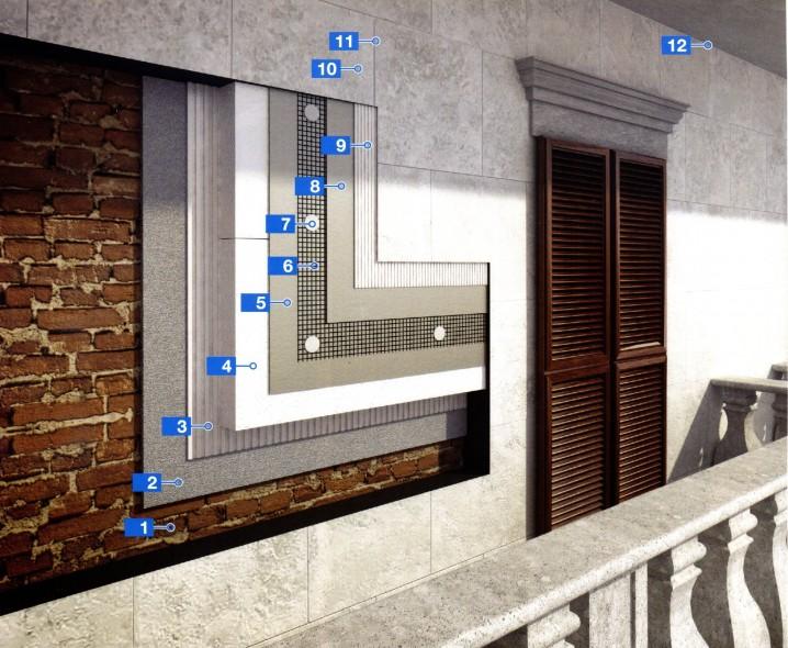 Система Mapetherm Tile System для укладки тонкослойного керамогранита на фасады поверх системы теплоизоляции