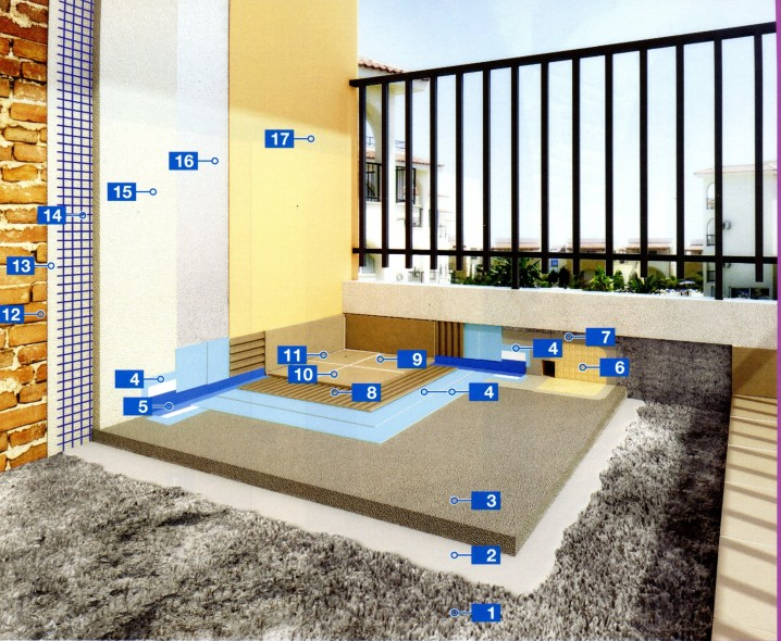 Быстрая система для гидроизоляции и укладки керамической плитки на балконах