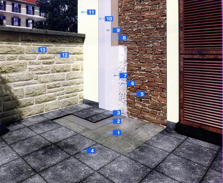 Комплексная система для укладки натурального камня и ремонта кладки, поврежденной капилярным поднятием влаги