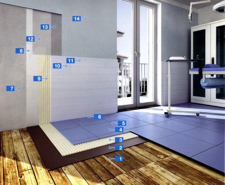Система для укладки керамической плитки на существующее деревянное покрытие