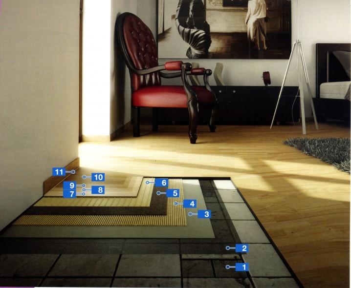 Звукоизоляционная система для укладки паркета на старый неровный пол из керамической плитки