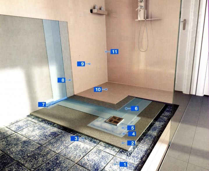 Ремонт ванных комнат с помощью системы гидроизоляции и укладка стекломозаики