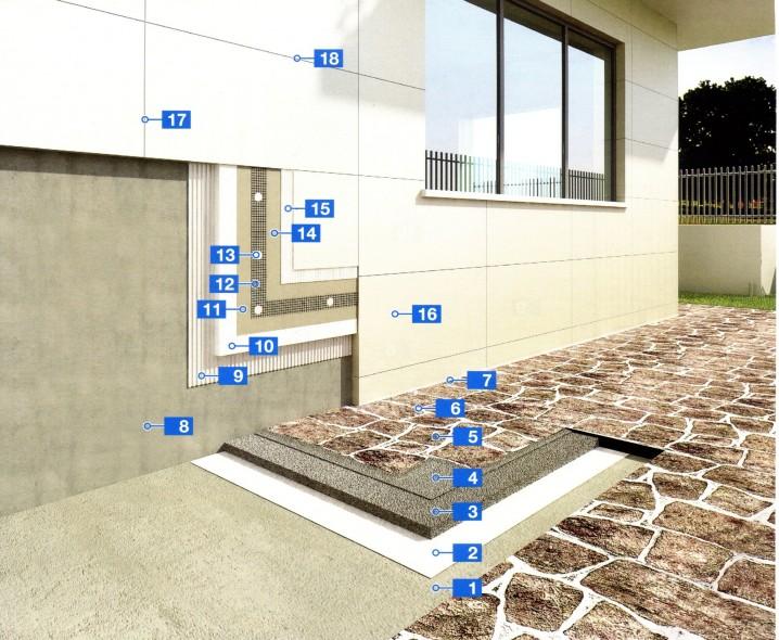 Система Mapetherm Tile System для облицовки фасадов поверх теплоизоляции